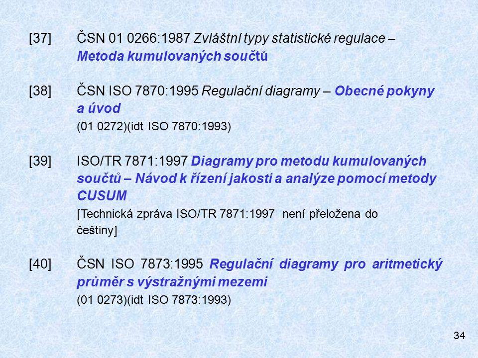 [37]. ČSN 01 0266:1987 Zvláštní typy statistické regulace –